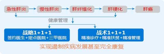 不让沉默的肝脏沉默,郑州医药科学研究院附属医院肝健康大型公益活动正式起航